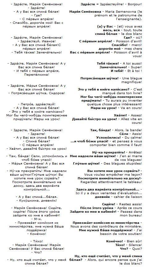 1 avril en russe