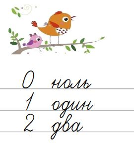 Ecrire des nombres en russe